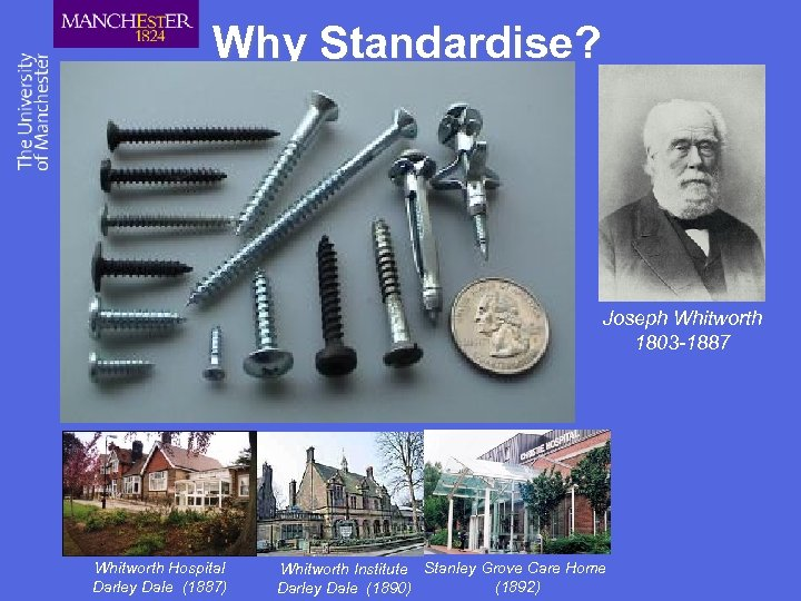 Why Standardise? Joseph Whitworth 1803 -1887 British Standard Whitworth (BSW) BS 84: 1956 :