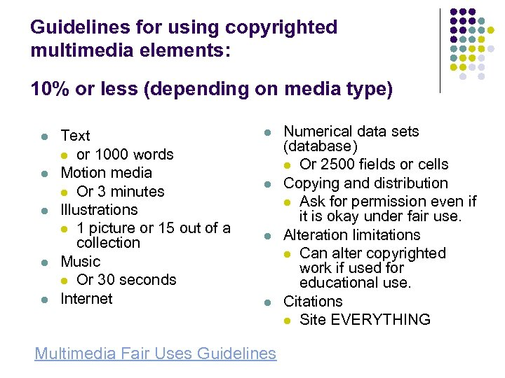 Guidelines for using copyrighted multimedia elements: 10% or less (depending on media type) l