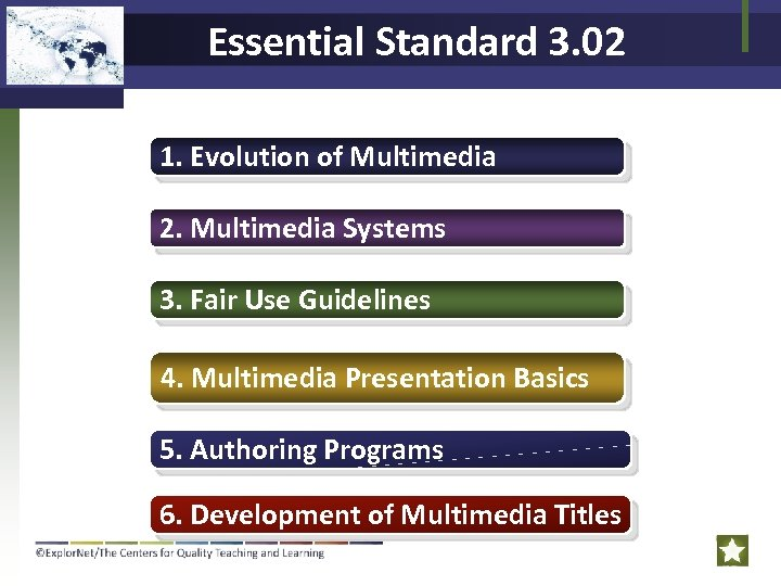 Essential Standard 3. 02 1. Evolution of Multimedia 2. Multimedia Systems 3. Fair Use