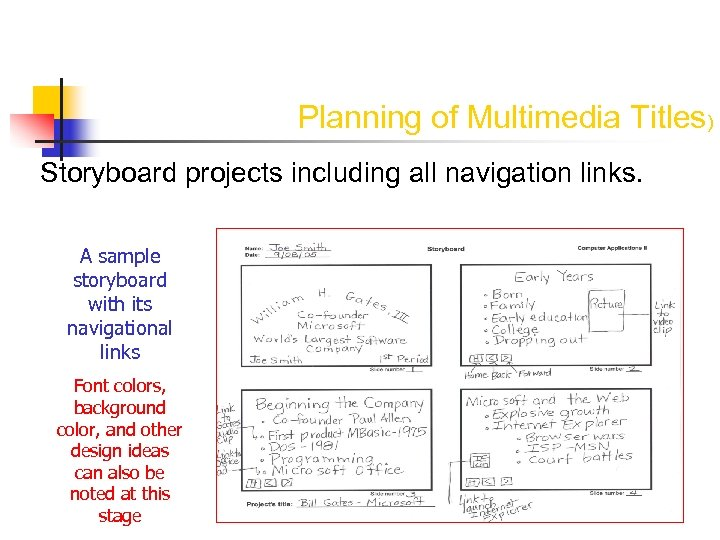 Planning of Multimedia Titles) Storyboard projects including all navigation links. A sample storyboard with