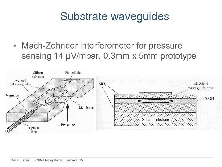 Substrate waveguides • Mach-Zehnder interferometer for pressure sensing 14 µV/mbar, 0. 3 mm x