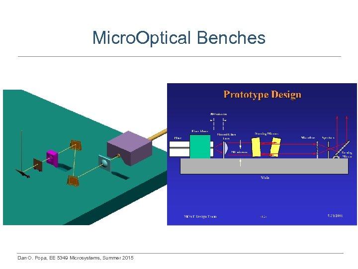 Micro. Optical Benches Dan O. Popa, EE 5349 Microsystems, Summer 2015