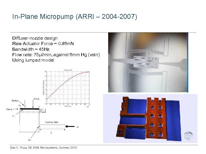 In-Plane Micropump (ARRI – 2004 -2007) Diffuser-nozzle design Raw Actuator Force ~ 0. 98