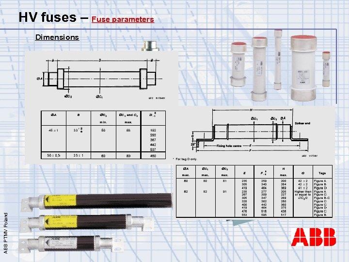 HV fuses – Fuse parameters ABB PTMV Poland Dimensions