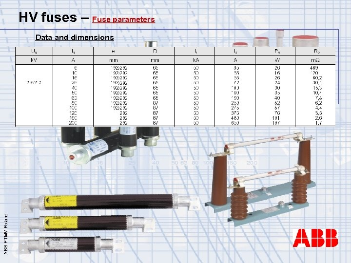 HV fuses – Fuse parameters ABB PTMV Poland Data and dimensions