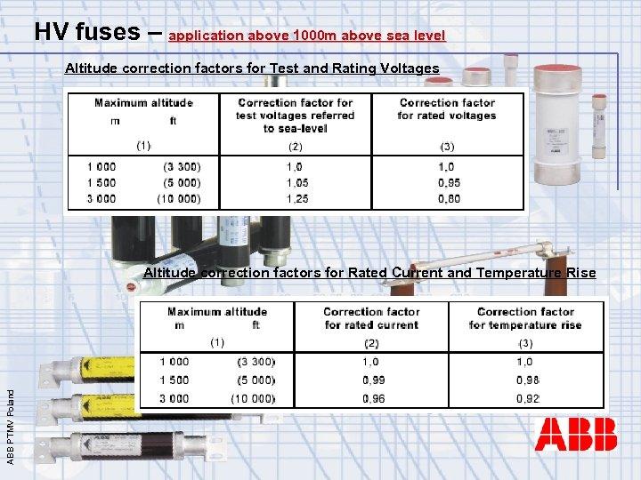 HV fuses – application above 1000 m above sea level Altitude correction factors for