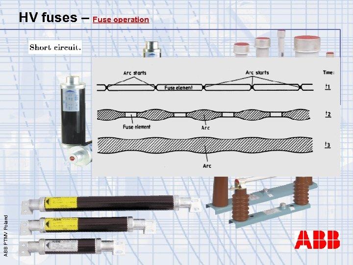 ABB PTMV Poland HV fuses – Fuse operation