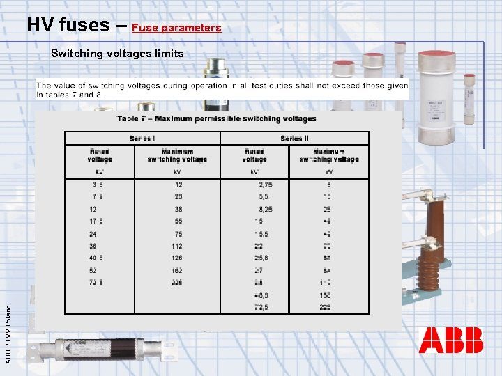 HV fuses – Fuse parameters ABB PTMV Poland Switching voltages limits