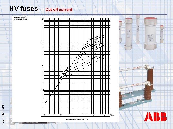 ABB PTMV Poland HV fuses – Cut off current