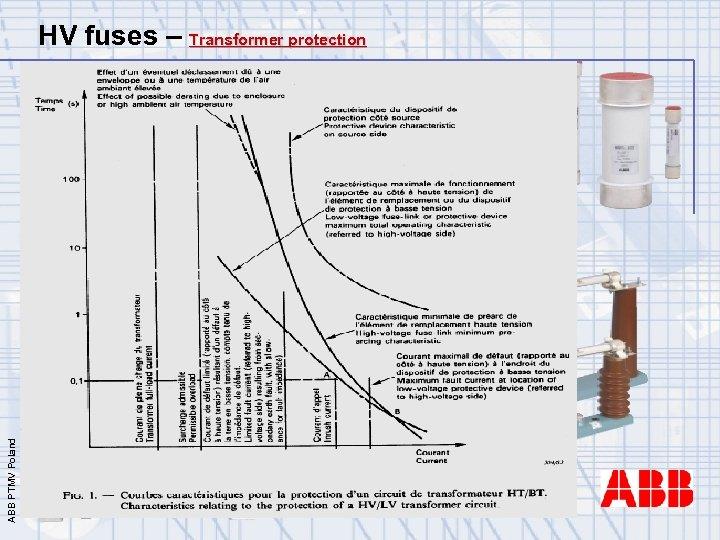 ABB PTMV Poland HV fuses – Transformer protection