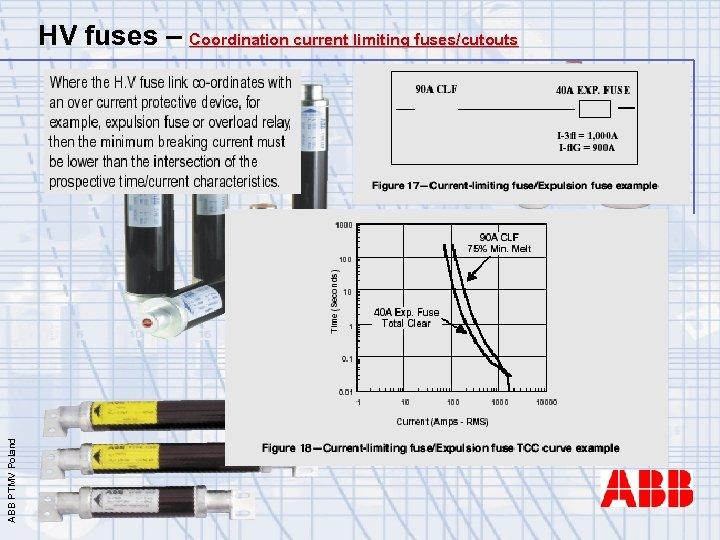 ABB PTMV Poland HV fuses – Coordination current limiting fuses/cutouts