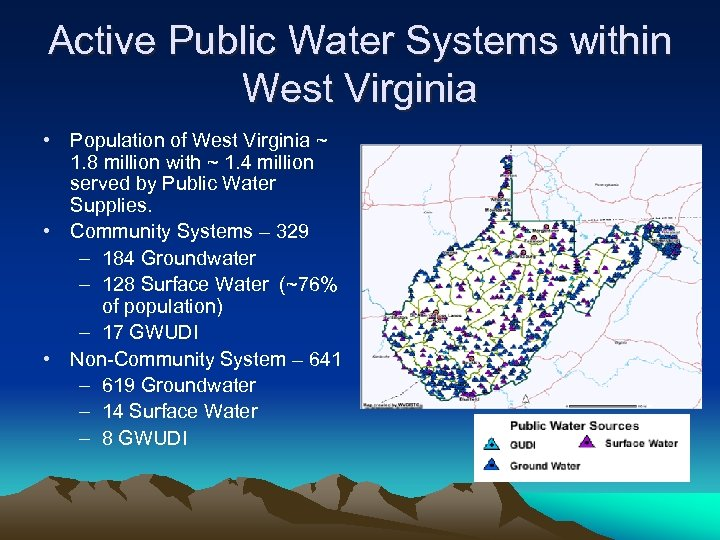 Active Public Water Systems within West Virginia • Population of West Virginia ~ 1.