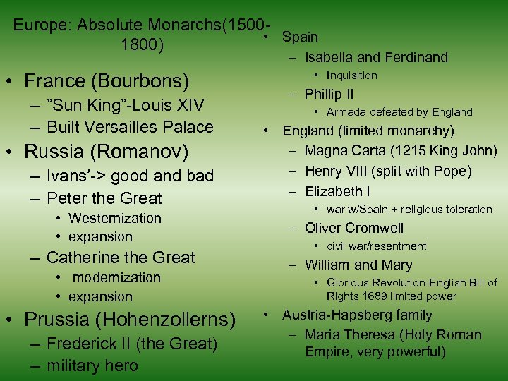 Europe: Absolute Monarchs(1500 • Spain 1800) – Isabella and Ferdinand • France (Bourbons) –
