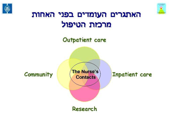 האתגרים העומדים בפני האחות מרכזת הטיפול Outpatient care Community The Nurse's Contacts Research