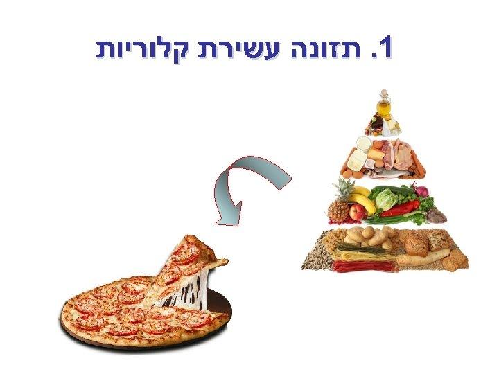 1. תזונה עשירת קלוריות