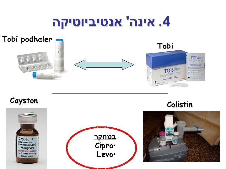 4. אינה' אנטיביוטיקה Tobi podhaler Tobi Cayston Colistin במחקר Cipro • Levo •