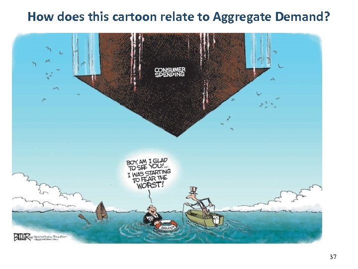 How does this cartoon relate to Aggregate Demand? 37
