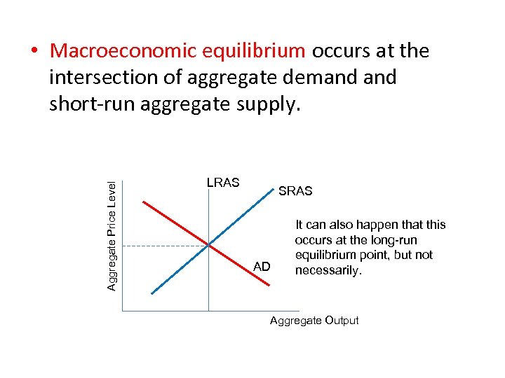 Aggregate Price Level • Macroeconomic equilibrium occurs at the intersection of aggregate demand short-run