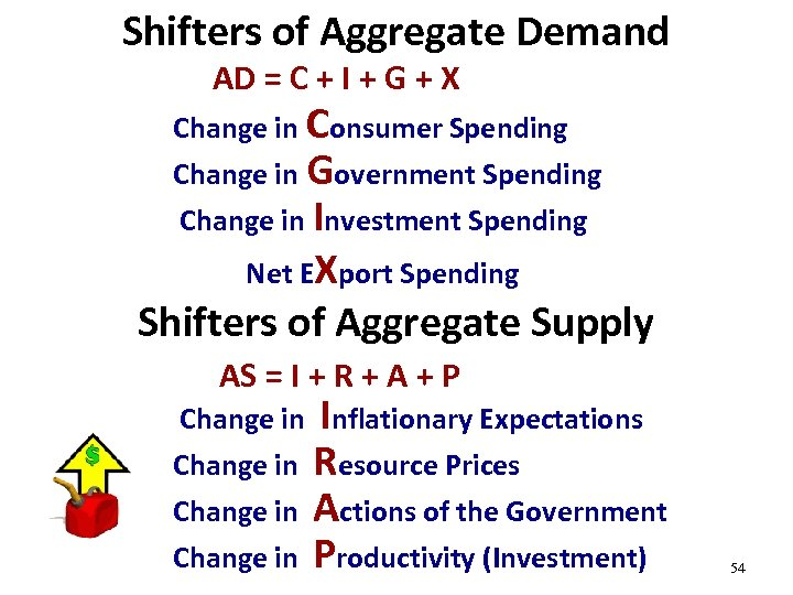 Shifters of Aggregate Demand AD = C + I + G + X Change