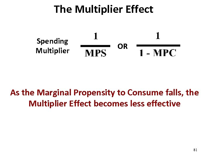 The Multiplier Effect Spending Multiplier OR As the Marginal Propensity to Consume falls, the