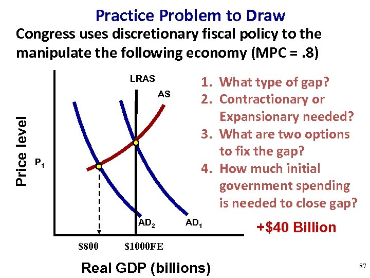 Practice Problem to Draw Congress uses discretionary fiscal policy to the manipulate the following