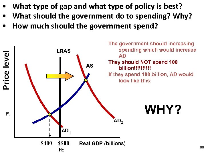 • What type of gap and what type of policy is best? •