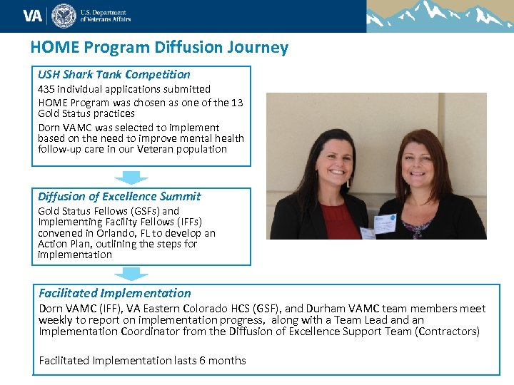 HOME Program Diffusion Journey USH Shark Tank Competition 435 individual applications submitted HOME Program