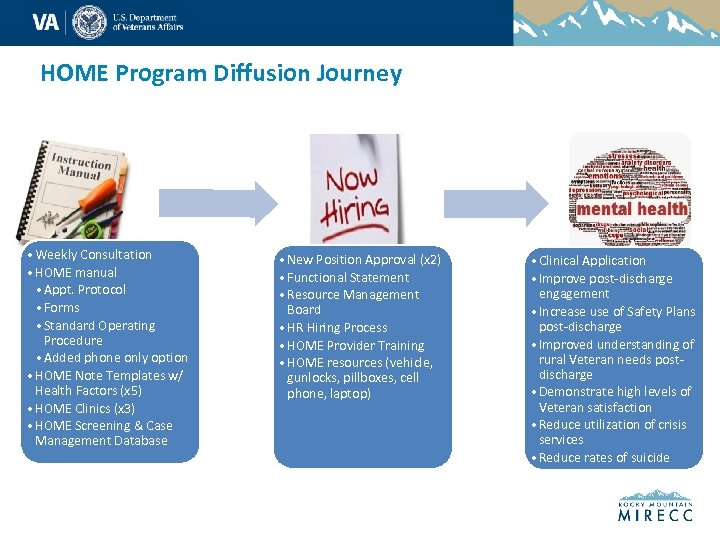 HOME Program Diffusion Journey • Weekly Consultation • HOME manual • Appt. Protocol •