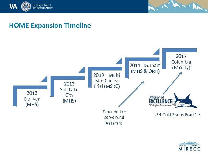 HOME Expansion Timeline 2012 Denver (MHS) 2013 Salt Lake City (MHS) 2013 Multi -Site