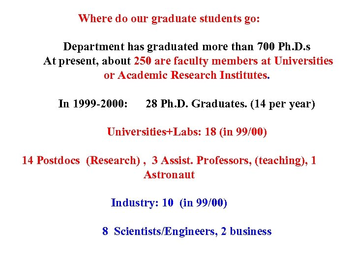 Where do our graduate students go: Department has graduated more than 700 Ph. D.