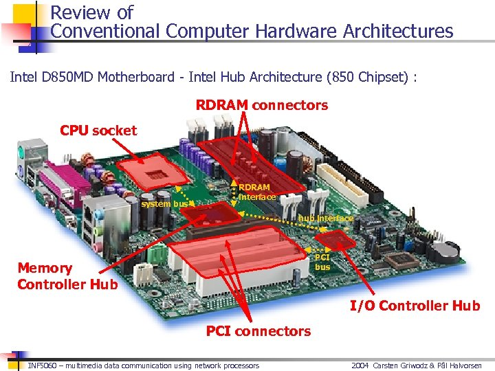 Review of Conventional Computer Hardware Architectures Intel D 850 MD Motherboard - Intel Hub