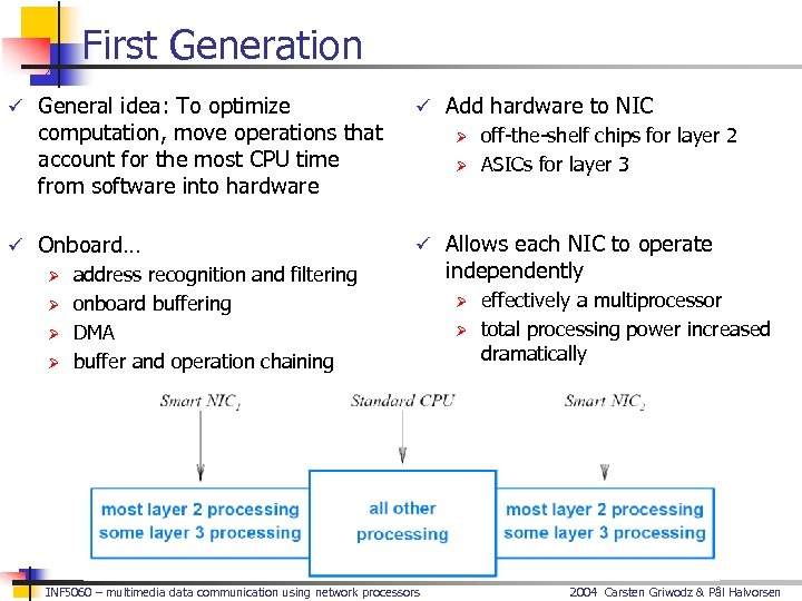 First Generation ü General idea: To optimize computation, move operations that account for the
