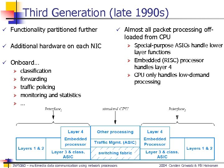 Third Generation (late 1990 s) ü Functionality partitioned further ü Almost all packet processing