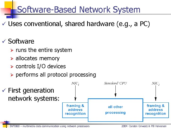 Software-Based Network System ü Uses conventional, shared hardware (e. g. , a PC) ü