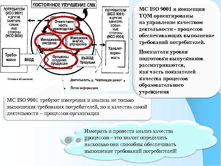 МС ISO 9001 и концепция TQM ориентированы на управление качеством деятельности - процессов обеспечивающих