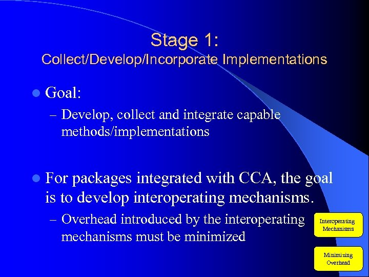 Stage 1: Collect/Develop/Incorporate Implementations l Goal: – Develop, collect and integrate capable methods/implementations l