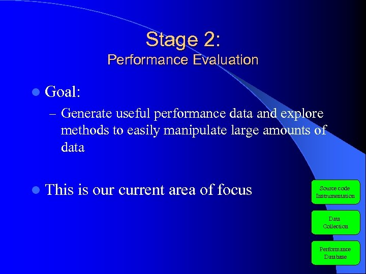Stage 2: Performance Evaluation l Goal: – Generate useful performance data and explore methods