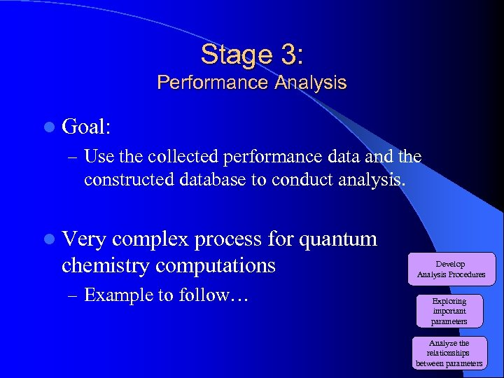 Stage 3: Performance Analysis l Goal: – Use the collected performance data and the