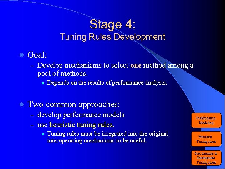 Stage 4: Tuning Rules Development l Goal: – Develop mechanisms to select one method