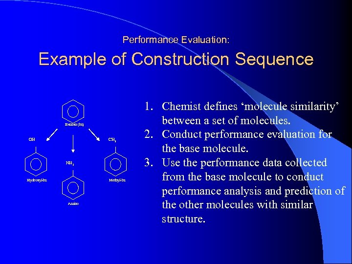 Performance Evaluation: Example of Construction Sequence Benzen (bz) OH CH 3 NH 2 Hydroxyl-bz