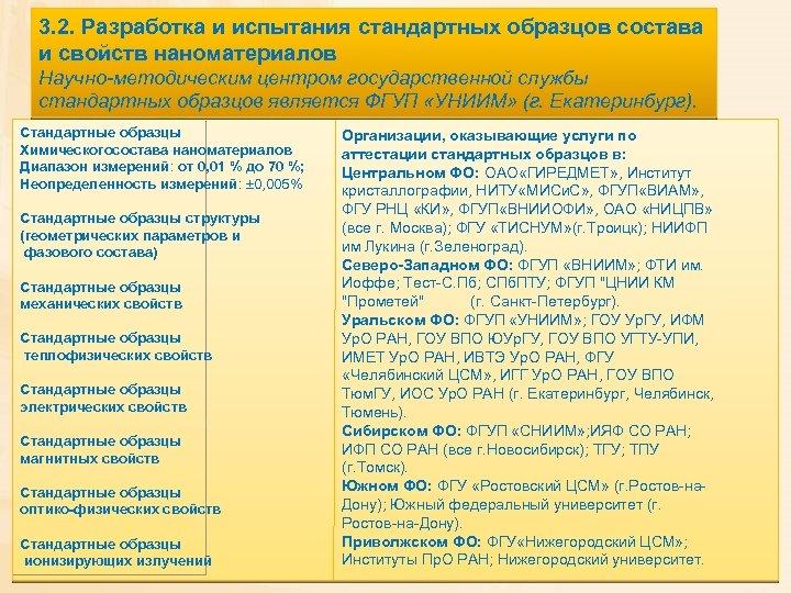 3. 2. Разработка и испытания стандартных образцов состава и свойств наноматериалов Научно-методическим центром государственной