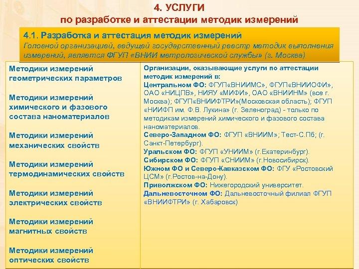 4. УСЛУГИ по разработке и аттестации методик измерений 4. 1. Разработка и аттестация методик