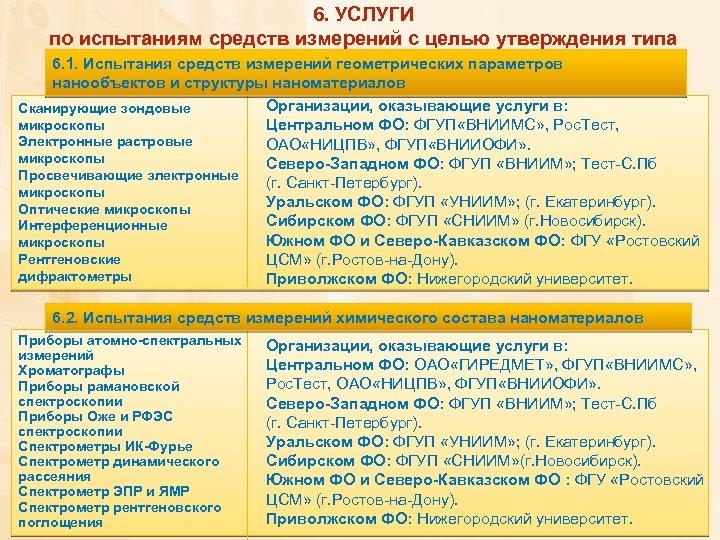 6. УСЛУГИ по испытаниям средств измерений с целью утверждения типа 6. 1. Испытания средств