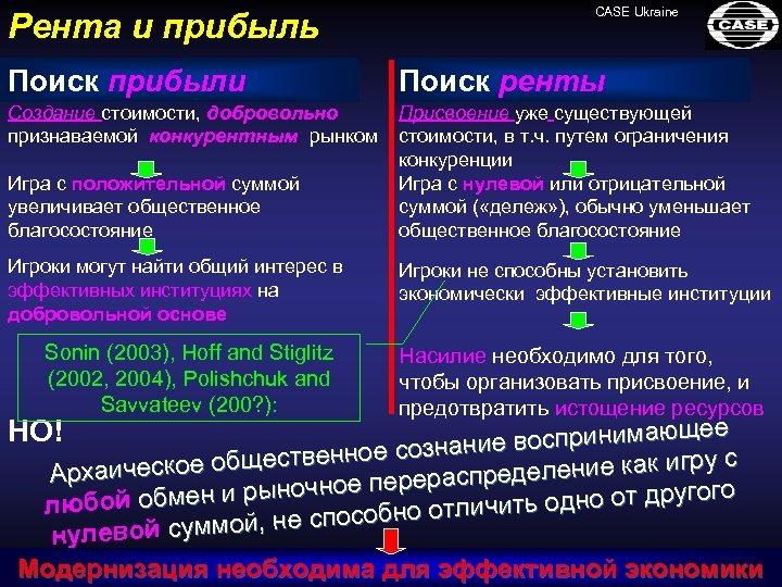 Рента и прибыль CASE Ukraine Поиск прибыли Поиск ренты Создание стоимости, добровольно признаваемой конкурентным