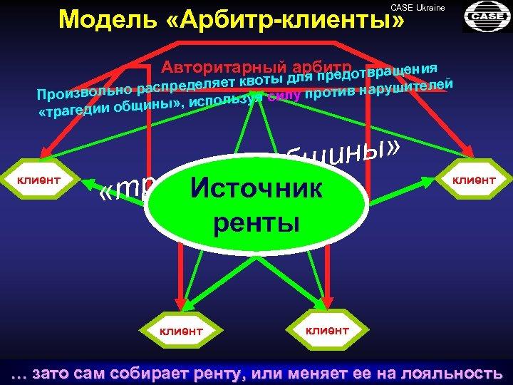 CASE Ukraine Модель «Арбитр-клиенты» Авторитарный арбитротвращения пред для ределяет квоты ителей сп у против