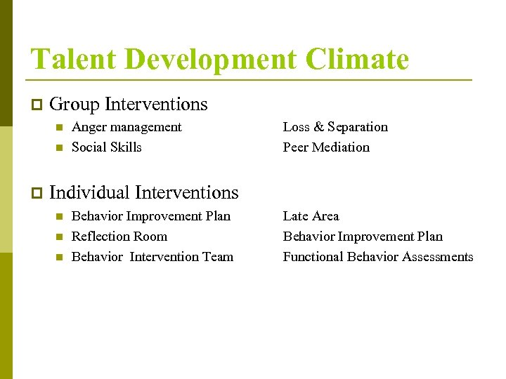 Talent Development Climate p Group Interventions n n p Anger management Social Skills Loss