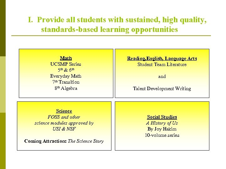 I. Provide all students with sustained, high quality, standards-based learning opportunities Math UCSMP Series