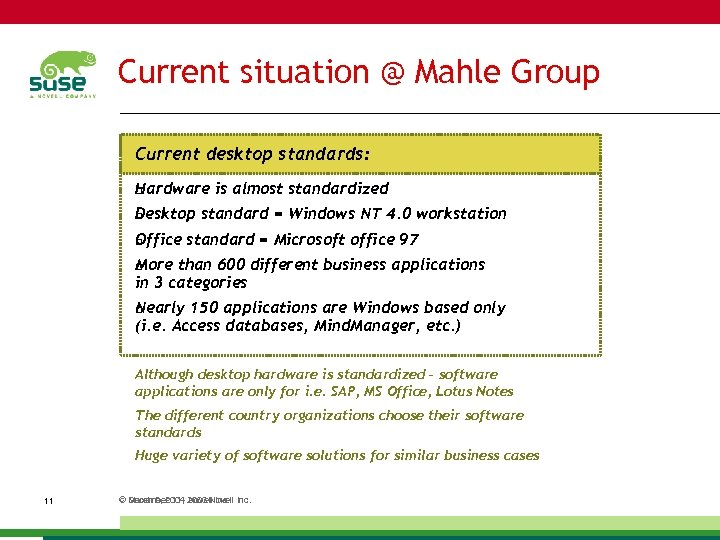Current situation @ Mahle Group Current desktop standards: H ardware is almost standardized D