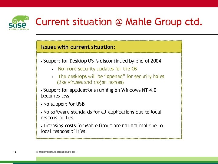 Current situation @ Mahle Group ctd. Issues with current situation: • Support for Desktop
