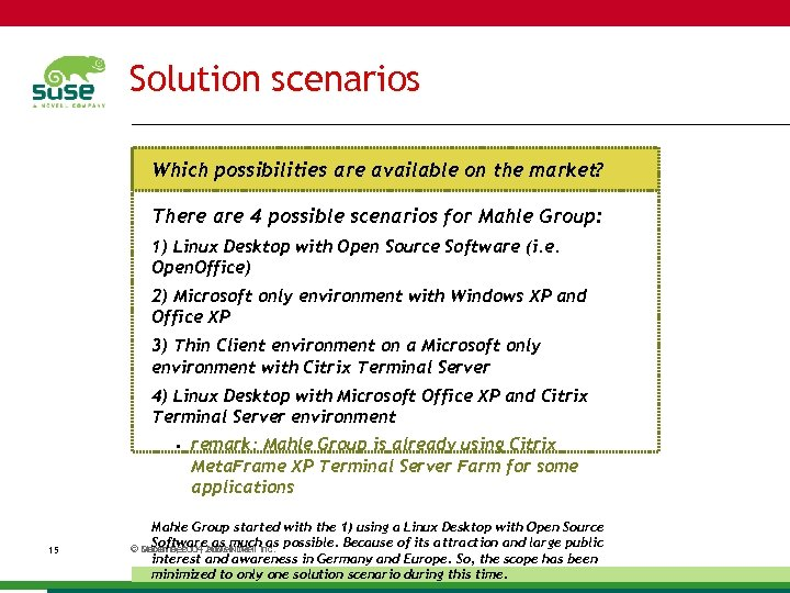 Solution scenarios Which possibilities are available on the market? There are 4 possible scenarios